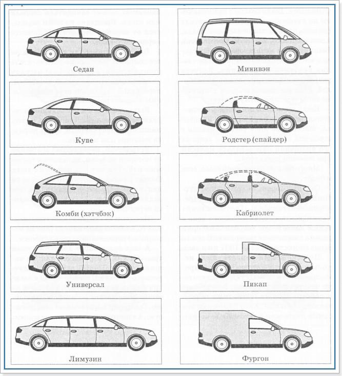 Рисуем разные марки типы и виды машин карандашом